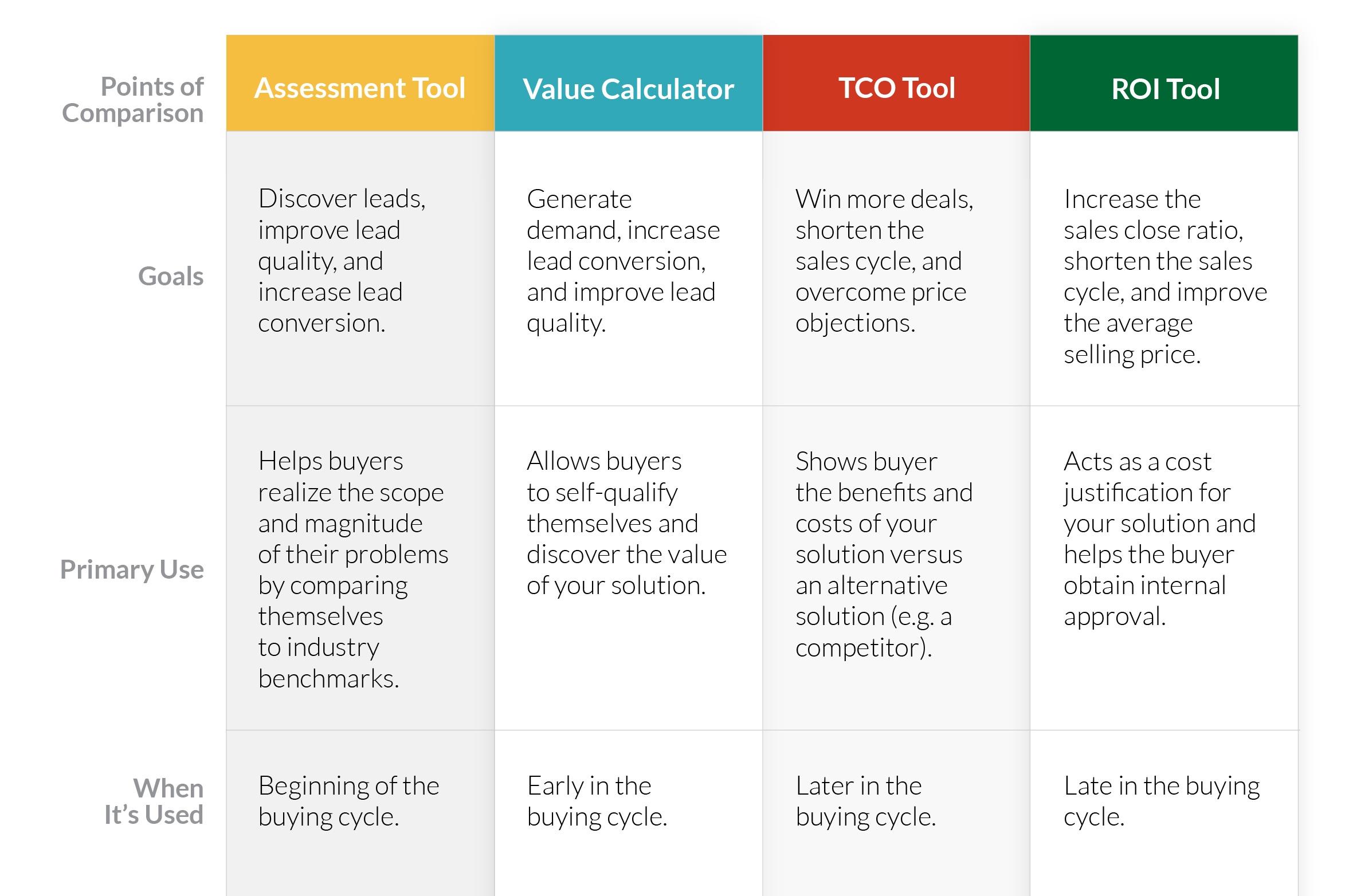 Value_Selling_Tools_Comparison_chart.jpg