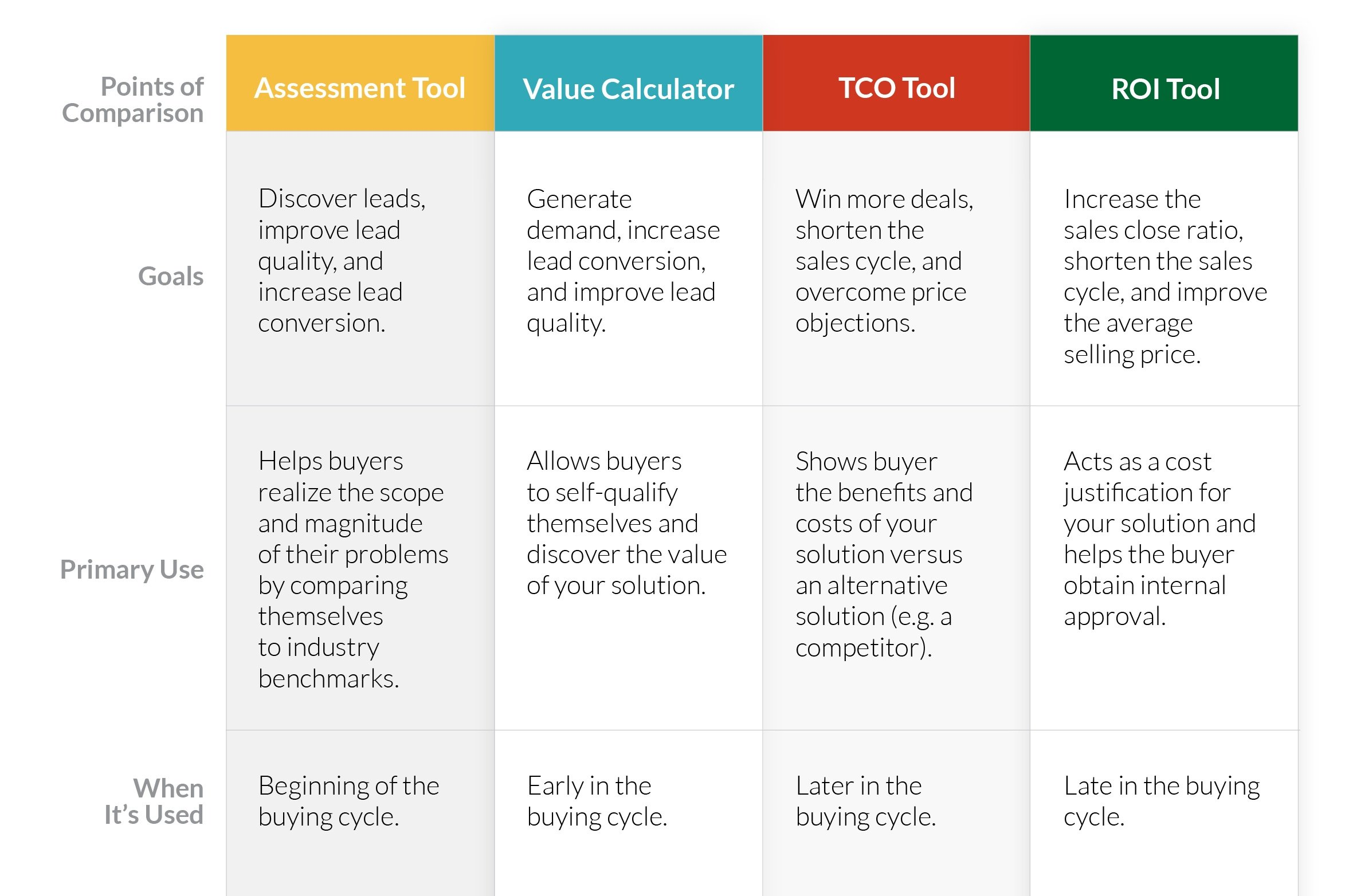 Value_Selling_Tools_Comparison_chart.jpg